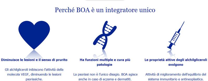 Controindicazioni di BOA Blue Ocean Aid