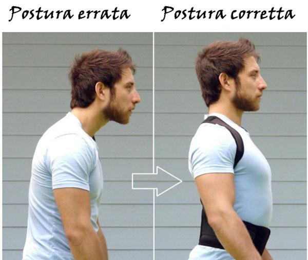 Squilibrio posturali risolti con OK Shoulder