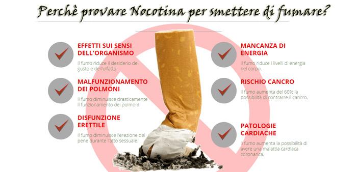 Motivi per cui smettere di fumare