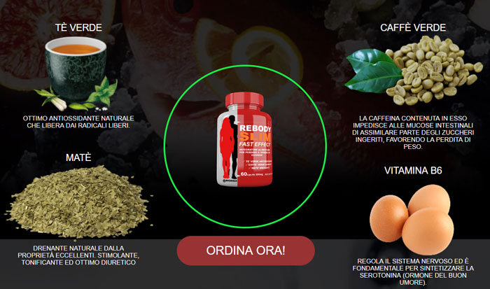 Ingredienti di Rebody Slim
